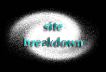 SITES BREAKDOWN